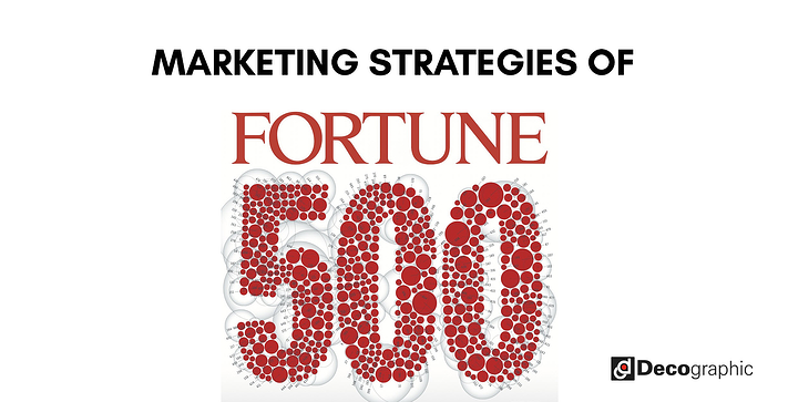 Fortune 500's Marketing Strategies